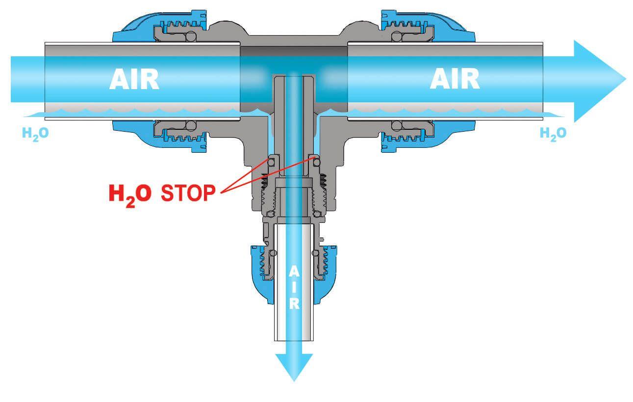 Sic-R247-waterstop-doorsnede